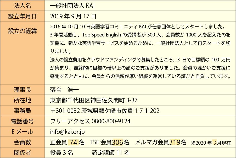 KAI-gaiyou03